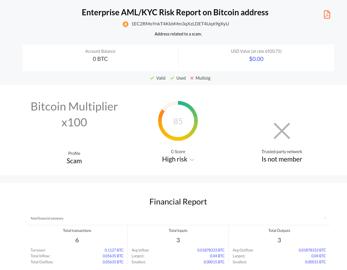 bitcoin multiplicator x100