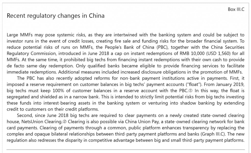 Bank of International Settlements China Regulations